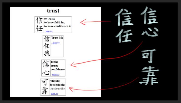 trust_idea