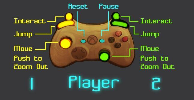 p1_p2_controller
