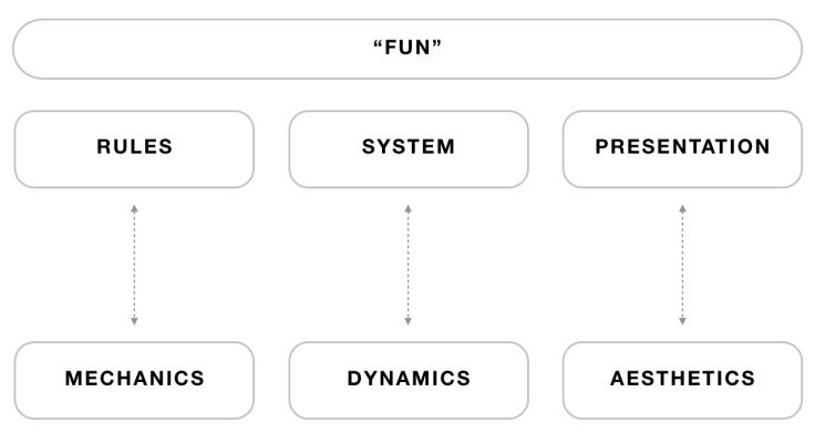 mda-components